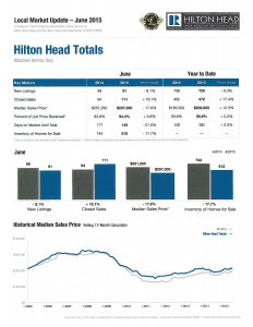 June Hilton Head All Areas 2015-1